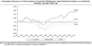 ACSI_Vs_UK_stocks