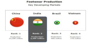 footwear_production
