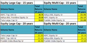 Equity_multicap_Vs_large_cap